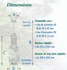 Mecanisme chasse d 39 eau kiwa - Chasse d eau castorama ...